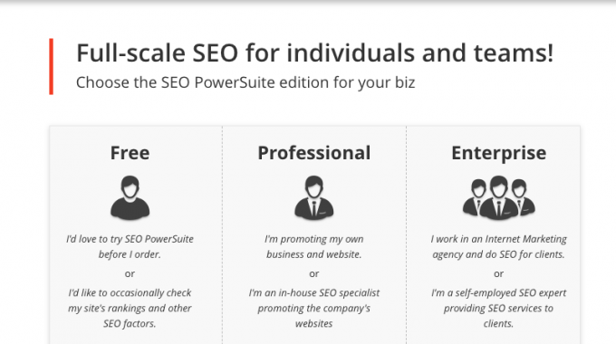 SEO Powersuite Discount Coupon 2019