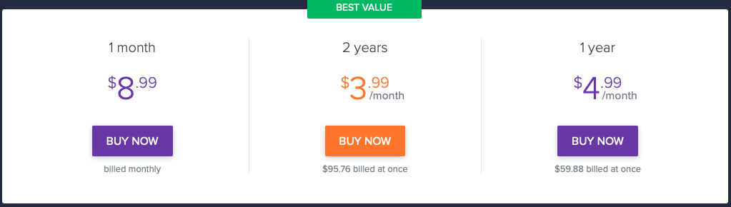 avast vpn pricing